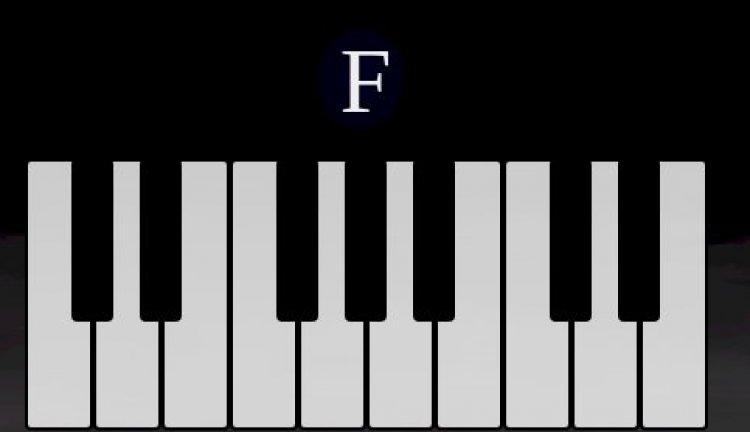 Online Piyano Uygulaması - İndirmeden Piyano Çal